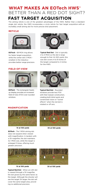 EOTech vs Red Dot.png