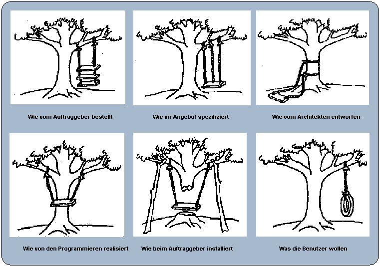 projektmanagement_schaukel_de.png