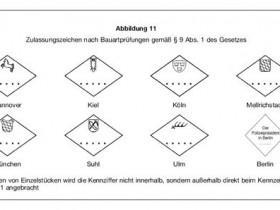 BeschV Anlage 2 Abb. 11.jpg